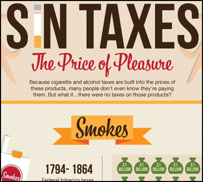 sin taxes research paper This pack of pa 581 week 5 dq 1 sin taxes encompasses:sumptuary excise taxes are often called sin taxes why  research paper writing service.